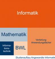 http://www.ini.rub.de/PEOPLE/wiskott/AI/HandbuchAIFuerStudierende-Images/aufbau--scaled.png