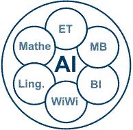 http://www.ini.rub.de/PEOPLE/wiskott/AI/HandbuchAIFuerStudierende-Images/ausbildungai-200b-scaled.png