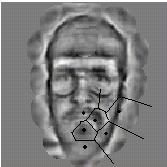 reconstruction from face graph (13 kB)